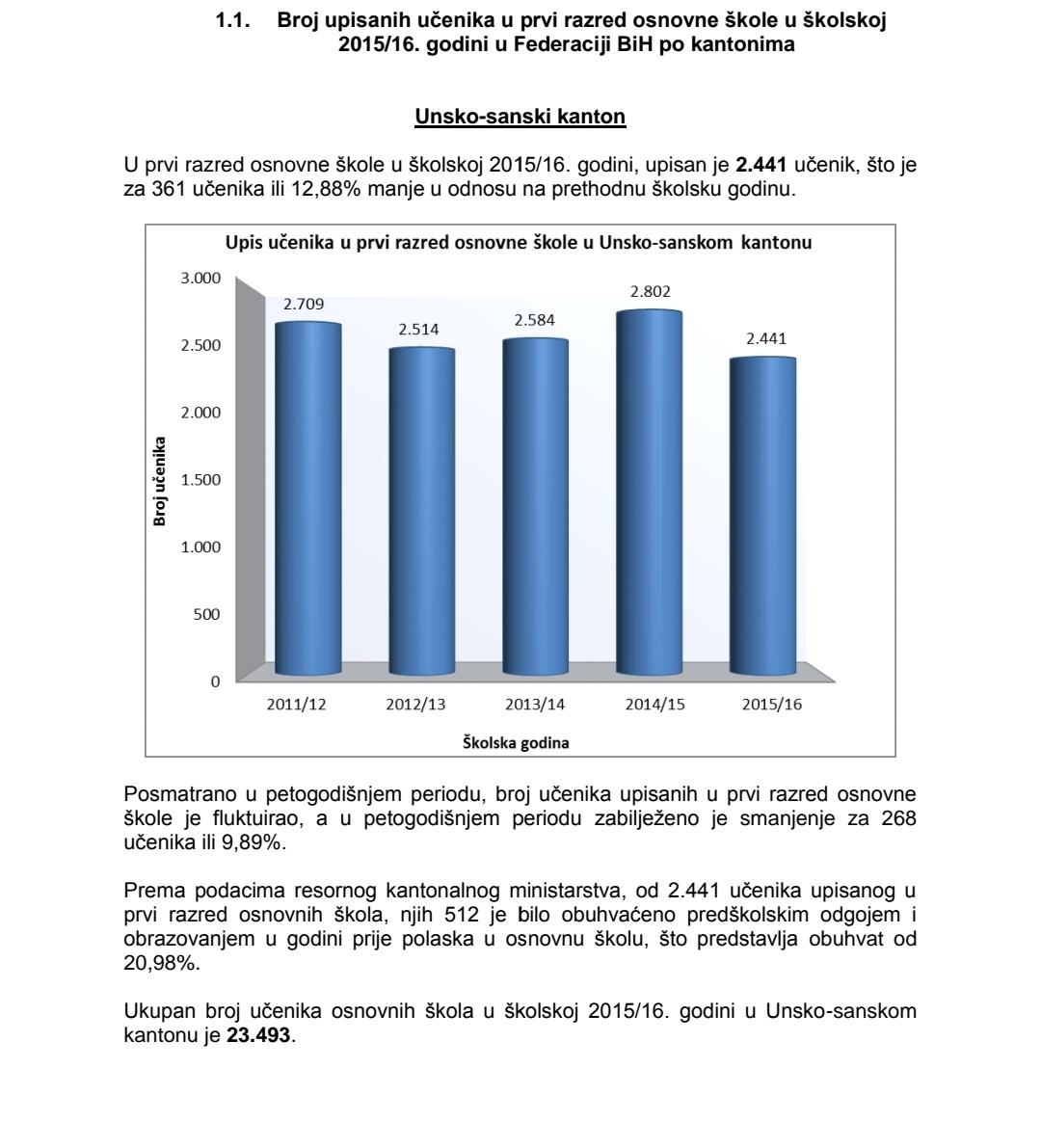 Statistika osnovno obrazovanje