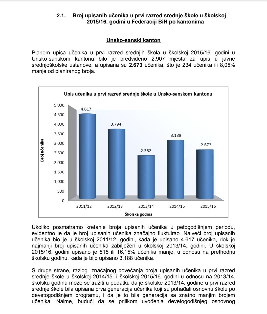 Statistika srednje obrazovanje